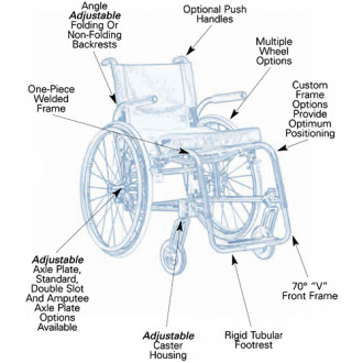 purchase cheap 7fd59 abd9f ... Quickie GP  GPV Sports Everyday use Wheelchair Parts ...
